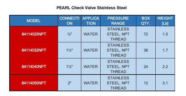 PEARL CHECK VALVE STAINLESS STEEL  2