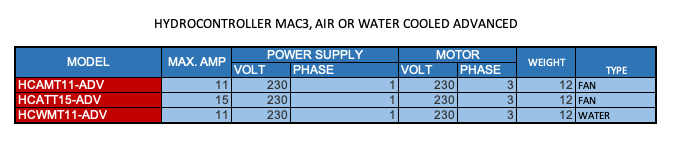 HYDROCONTROLLER MAC3, AIR OR WATER COOLED ADVANCED  2