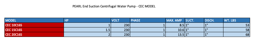 Pearl End Suction Centrifugal Water Pump - CEC Series Pumps  2  3