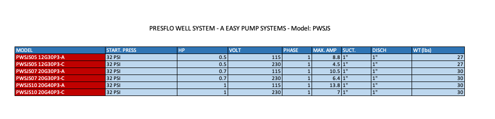 PRESFLO WELL SYSTEM - EASY PUMP SYSTEMS - Model: PWSJS05, PWSJS07 and PWSJS10  2  3