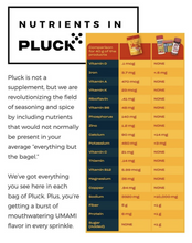 Load image into Gallery viewer, Pluck Nutrition