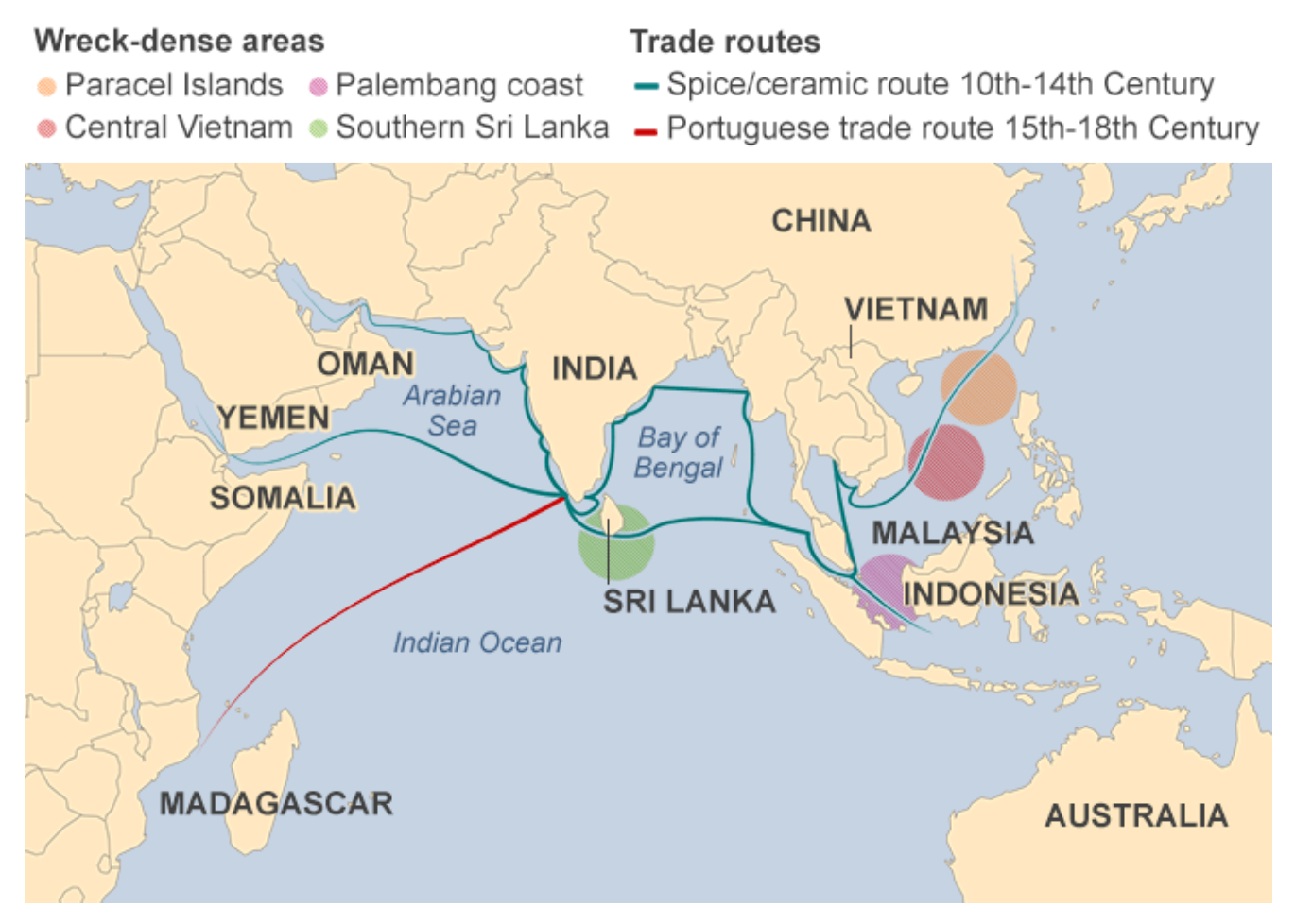 Key Trading Routes and Wreck Sites