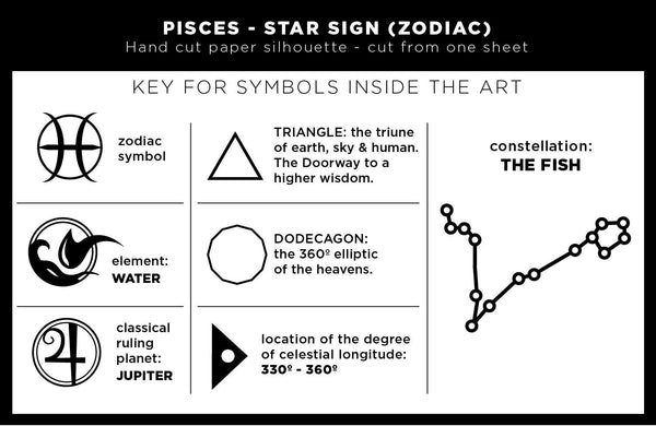 UNFRAMED Pisces Zodiac Constellation Stars Sign silhouette Paper cut Birthday Gift Will Pigg