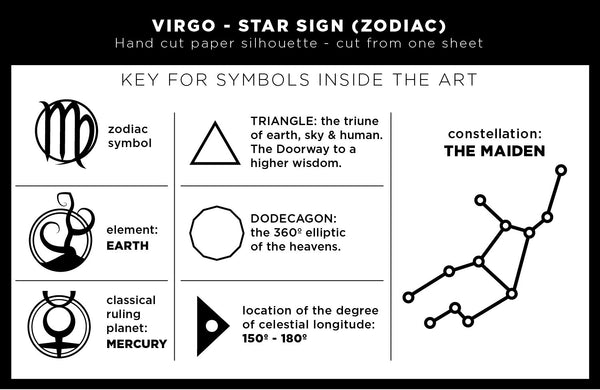 FRAMED Virgo Zodiac Constellation Stars Sign silhouette Paper cut Birthday Gift Will Pigg