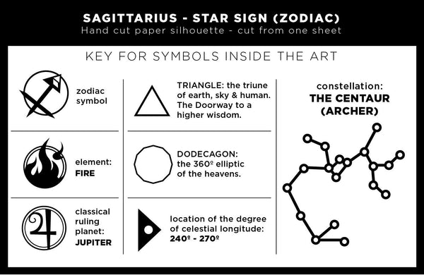 FRAMED Sagittarius Zodiac Constellation Stars Sign silhouette Paper cut Birthday Gift Will Pigg