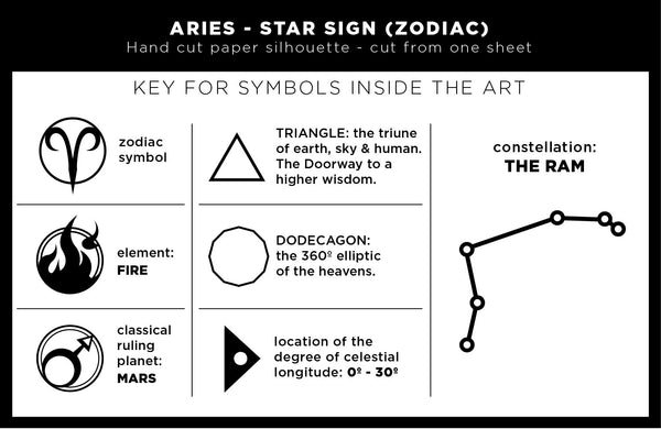 FRAMED Aries Zodiac Constellation Stars Sign silhouette Paper cut Birthday Gift Will Pigg