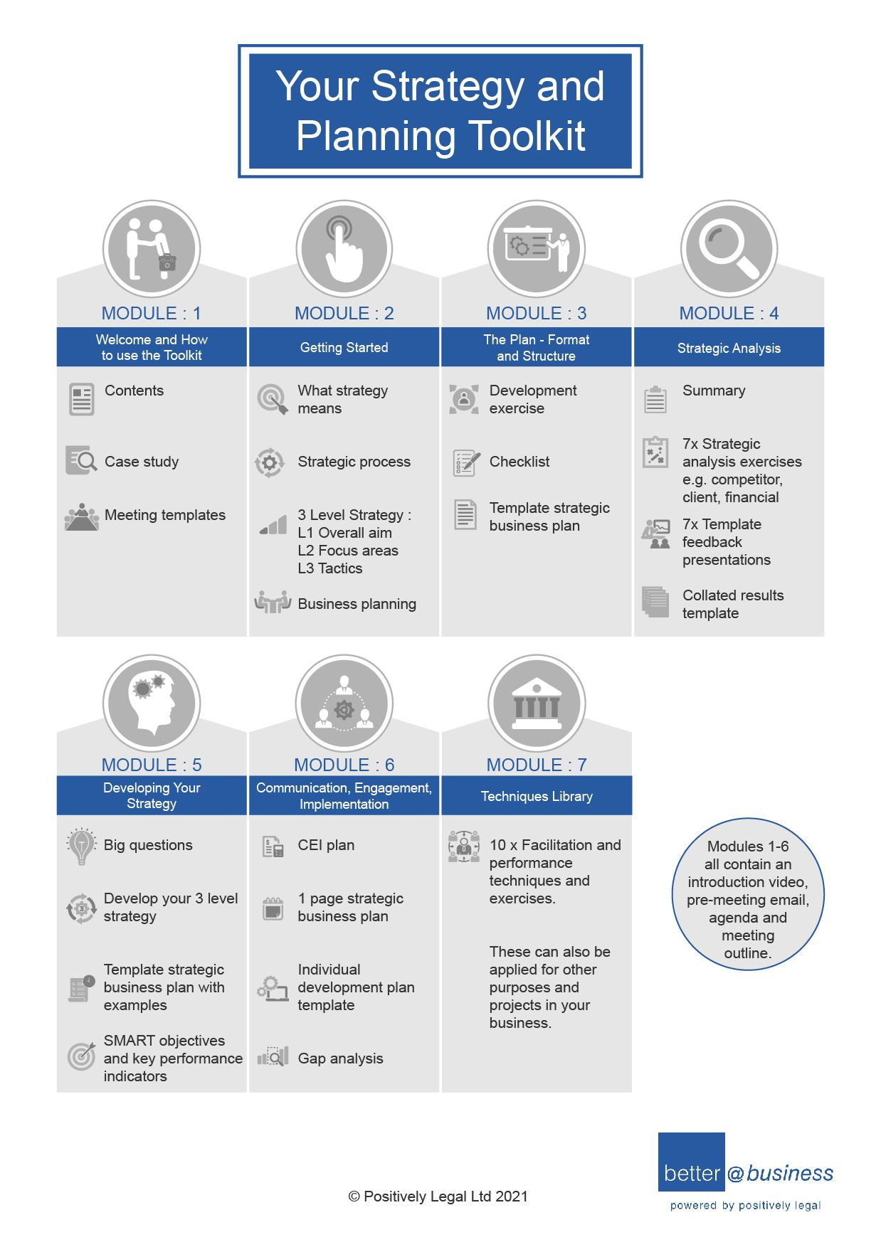 infogram strategy planning toolkit better at business