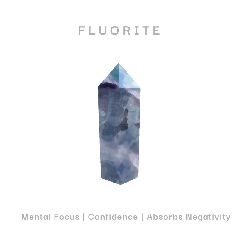 Fluorite Crystal Water Bottle