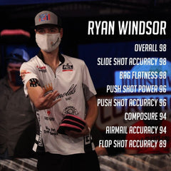 Ryan Windsor ACL Pro Stats