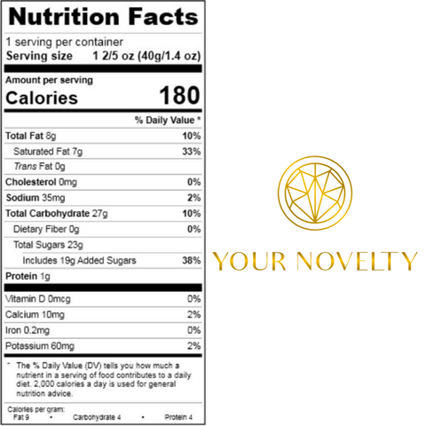 Novelty Hot Chocolate Bombs Nutrition Label as of 010421
