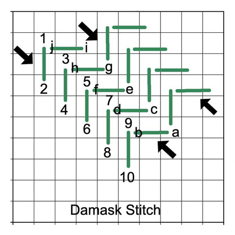 needlepoint damask stitch for small spaces