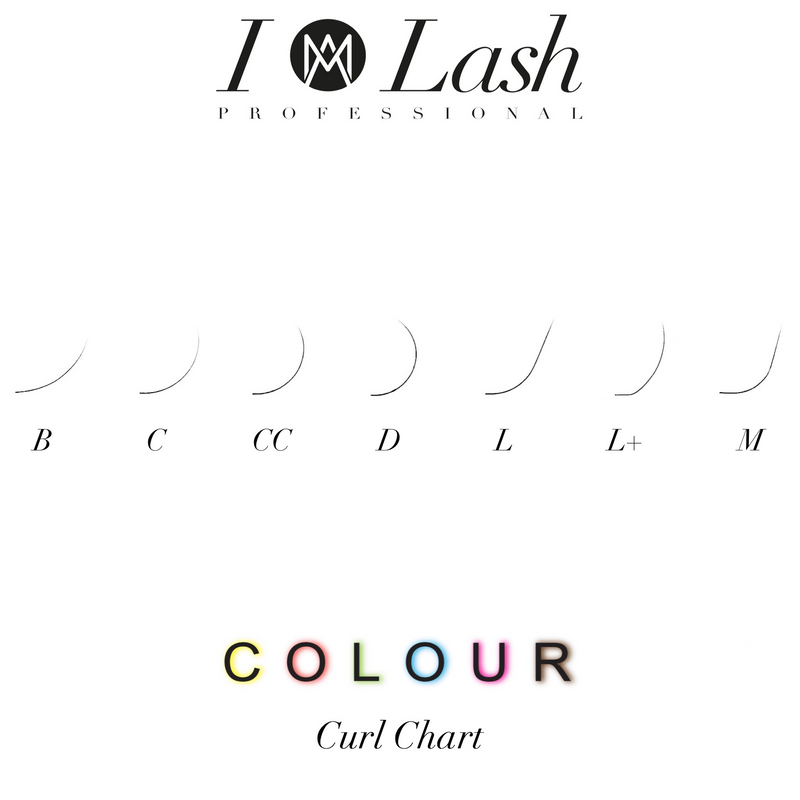Eyelash extension curl chart