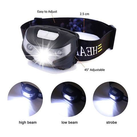 4000LM Mini Rechargeable LED Headlamp - Peak Gear Co