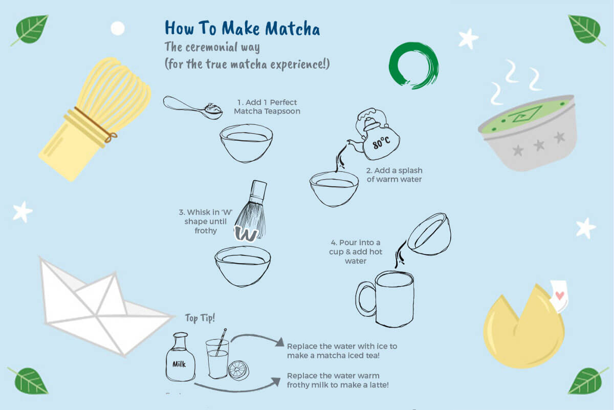 How to make matcha the ceremonial way infographic
