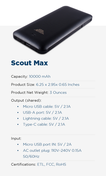 Scout Max Specs