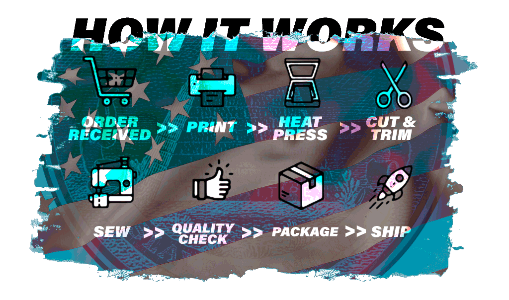 Rise Attire - How it Works