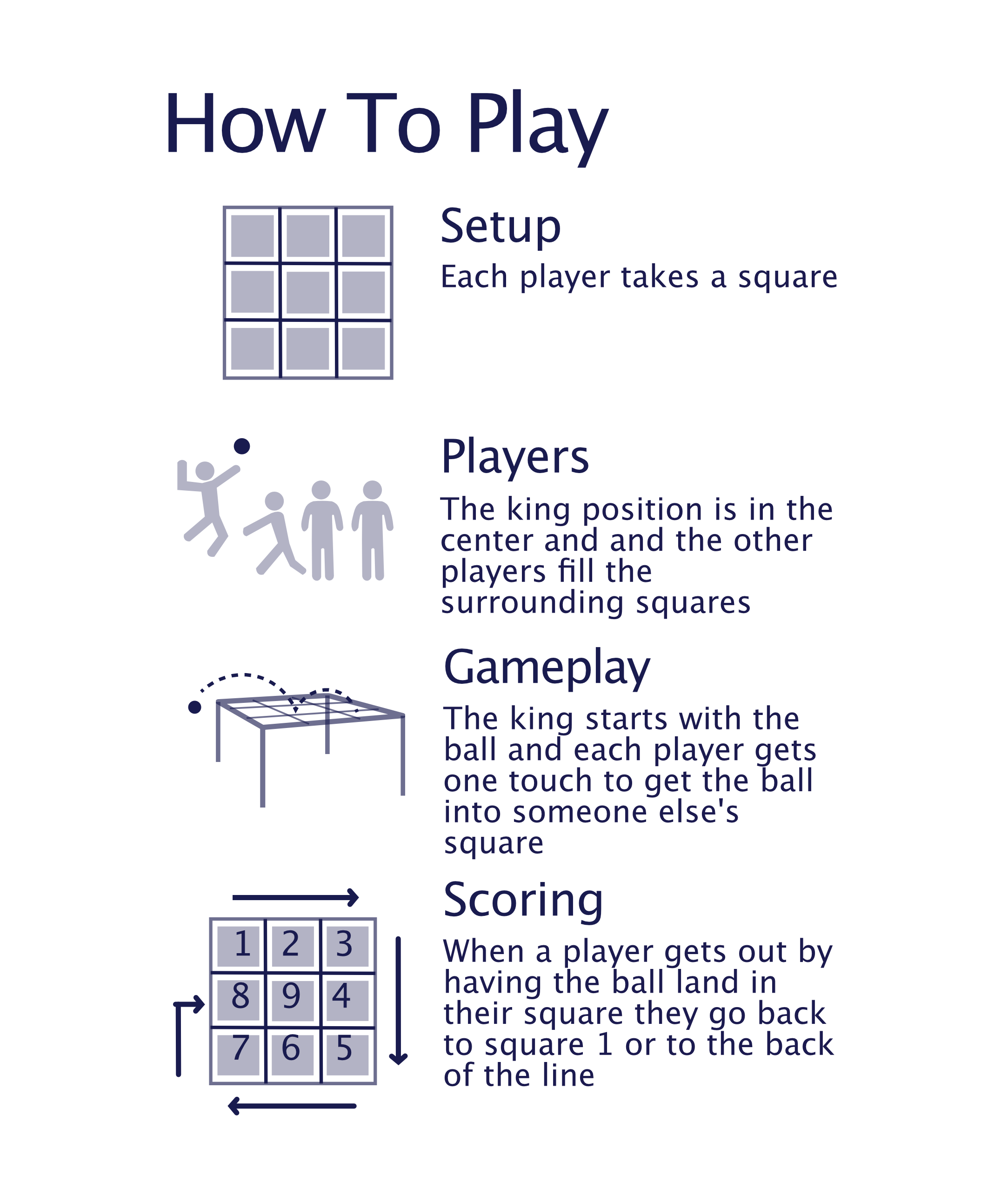 how to play 9 square