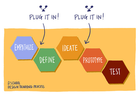 Game of conflicts as a plug in for design thinking