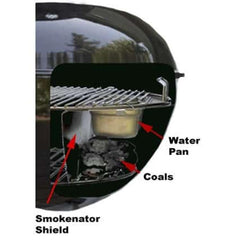 KettlePizza Smokenator 1000 Smoker Kit For 22-Inch Kettle Charcoal Grills - SK1