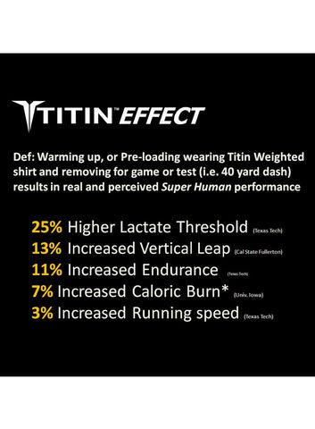 TitinTech Force System - Weighted Compression Shirt - Fitshop - 3