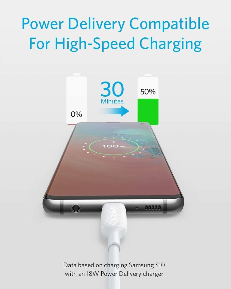 Anker USB C Kabel,Powerline III USB-C auf USB-C Ladekabel 180cm