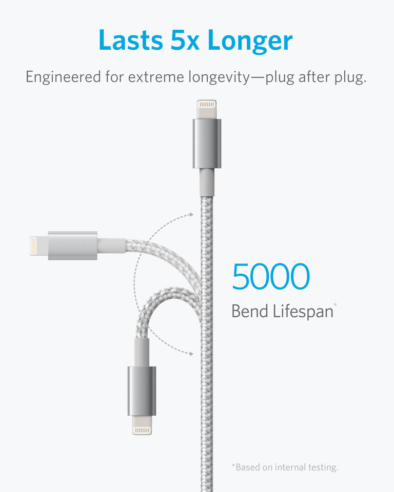 New Nylon USB-A Cable with Lightning Connector (6ft Apple MFi Certified)