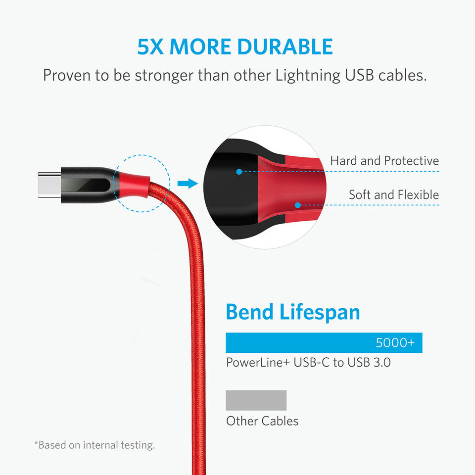 PowerLine+ USB-C to USB 3.0 6ft Cable [2-Pack]
