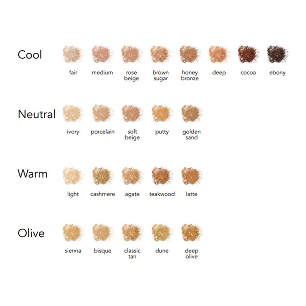 Find your Shade Color Chart