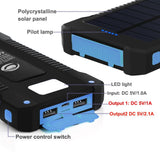 Portable Solar Charger - ApeSurvival