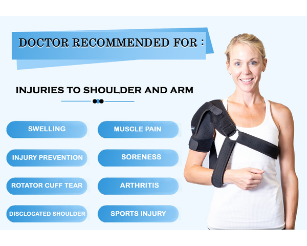 inforgraphic for shoulder injuries