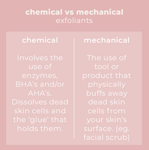 The difference Between Chemical and Physical Exfoliants