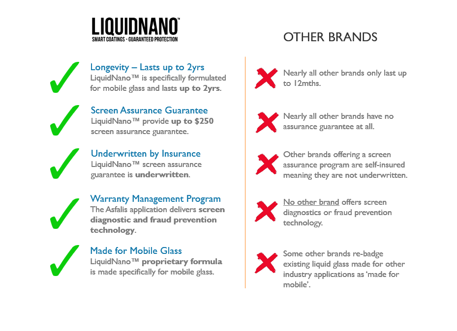 what differentiates liquidnano to other brands
