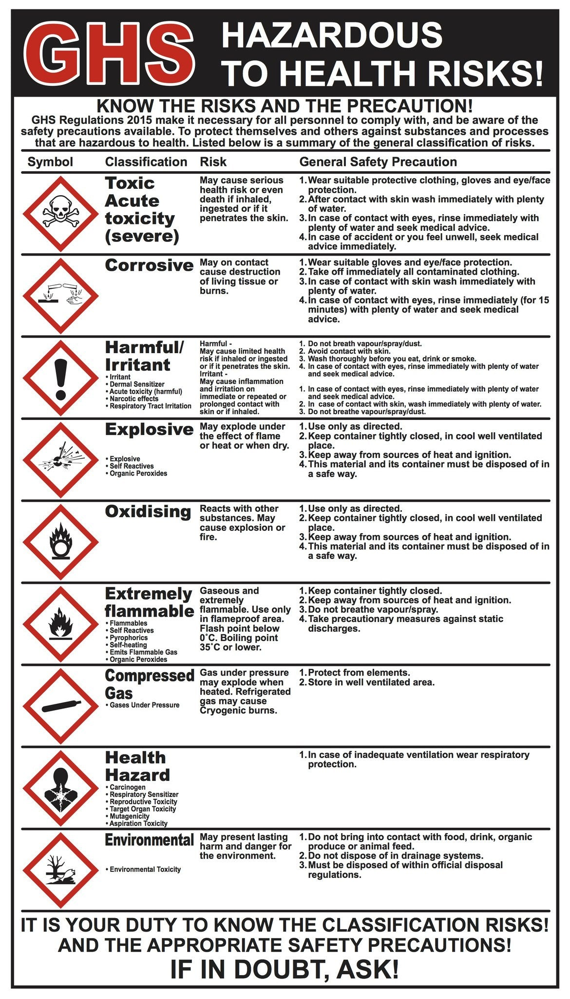 Ghs Sign Health And Safety Sign Mjn Safety Signs Ltd