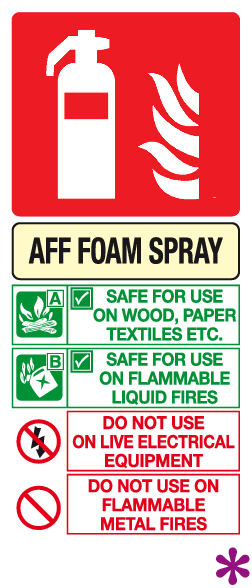 AFF form spray fire extinguisher ID sign