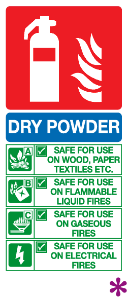 Dry powder fire extinguisher ID sign