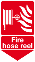 Fire hose reel Hanging signs