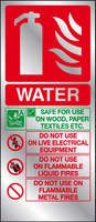 Water fire extinguisher instructions prestige sign