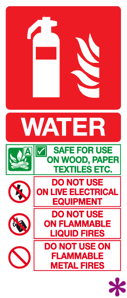 water ID sign