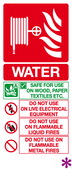 Water fire hose reel instructions sign