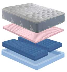 6-Chamber Night Air Bed
