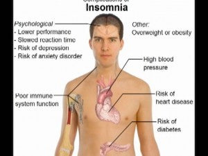 studies have shown that no matter how dispensable you believe sleep to be, you can't skip it without having the lack of sleep quality and quantity impact you