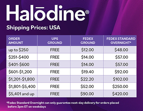 Halodine Shipping Rates