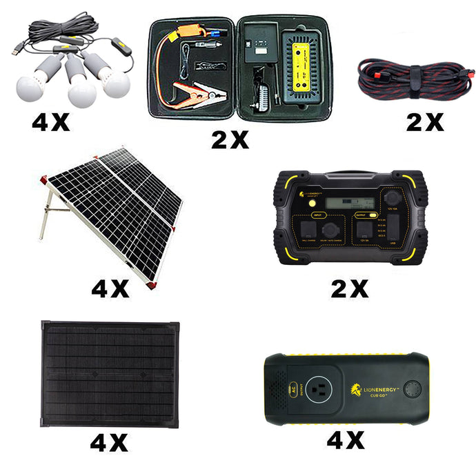 Kit - Disaster Prep Power Station Solar Panels Kit