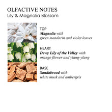 Load image into Gallery viewer, Molton Brown Lily & Magnolia Blossom Body Lotion