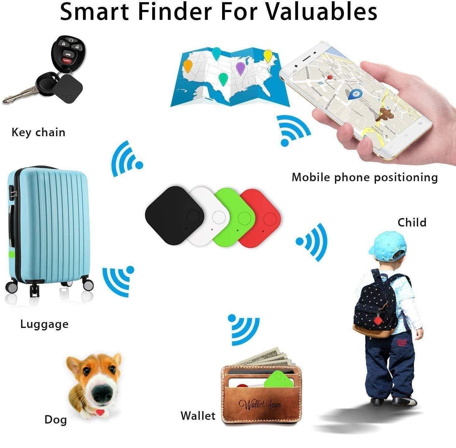 Anything Finder Locator Device