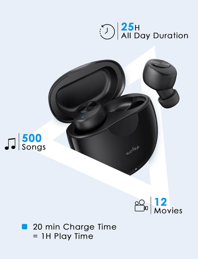 The Earbuds can be used continuously for 25 hours