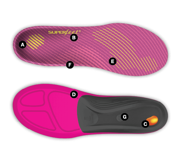 Superfeet Run Comfort Women's Specific Fit Insoles