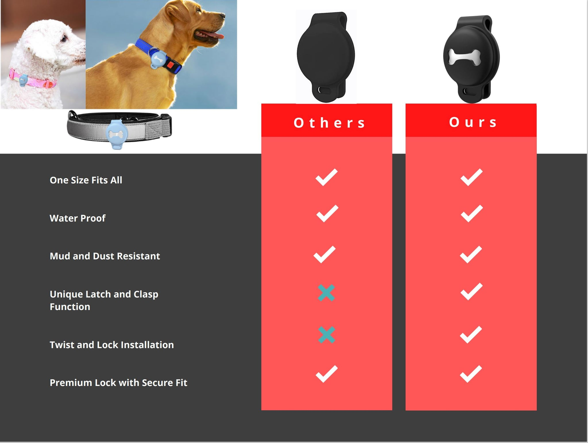 Abby's Case for Apple AirTag, Dog Tag for your Pet's, Dog Collar