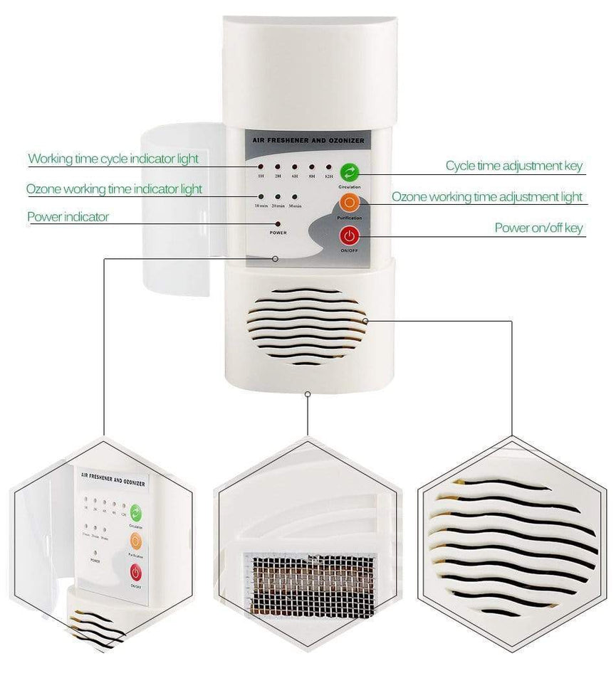 home product research 31/03/2020 White Air Purifier Home Deodorizer