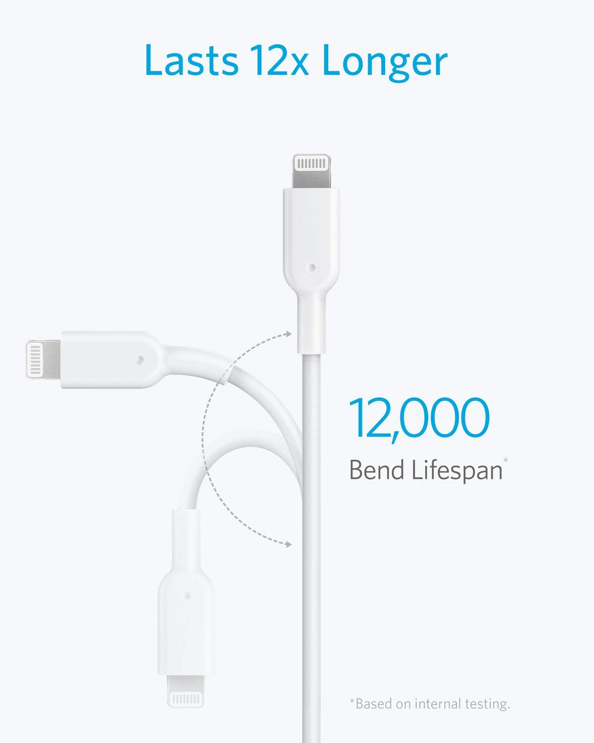PowerLine II USB-C to Lightning Cable